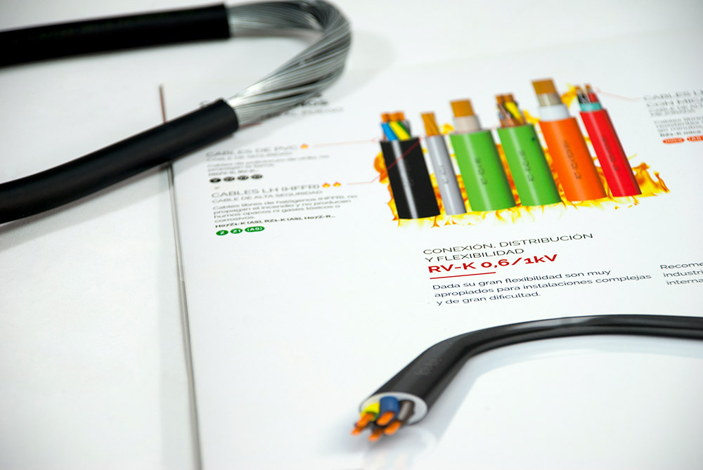 Cables RCT - 3D, Branding, Casos de éxito, Diseño Editorial, Industrial, Multimedia, Vídeo, Web