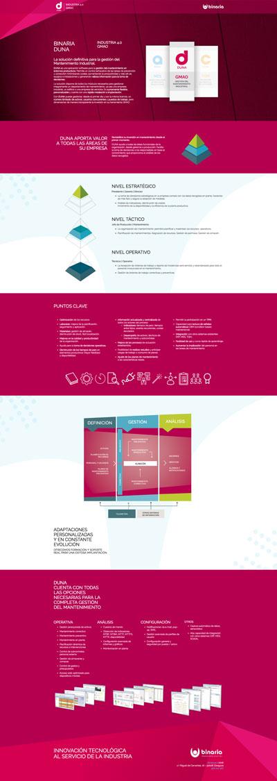 Captura: Datasheets Industria 4.0